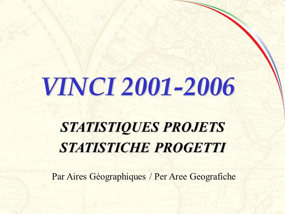 Par Aires Géographiques / Per Aree Geografiche