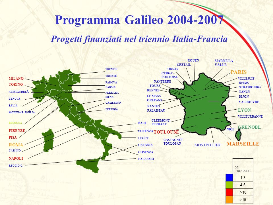 Progetti finanziati nel triennio Italia-Francia