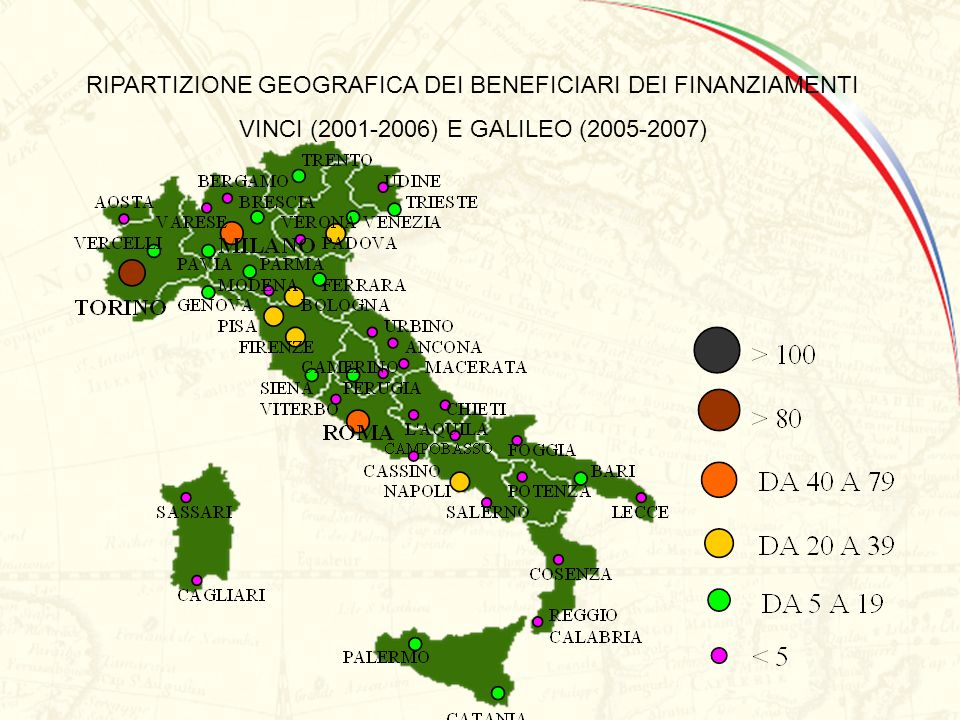 RIPARTIZIONE GEOGRAFICA DEI BENEFICIARI DEI FINANZIAMENTI