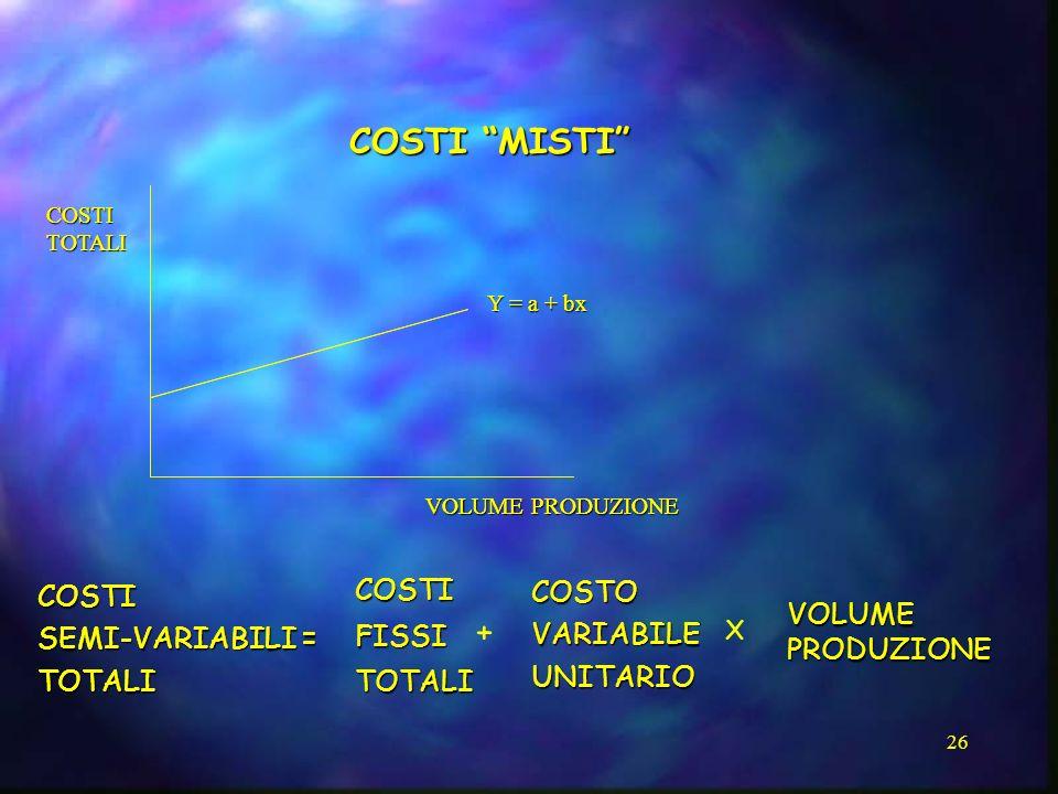 COSTI MISTI + COSTO VARIABILE UNITARIO COSTI FISSI TOTALI COSTI