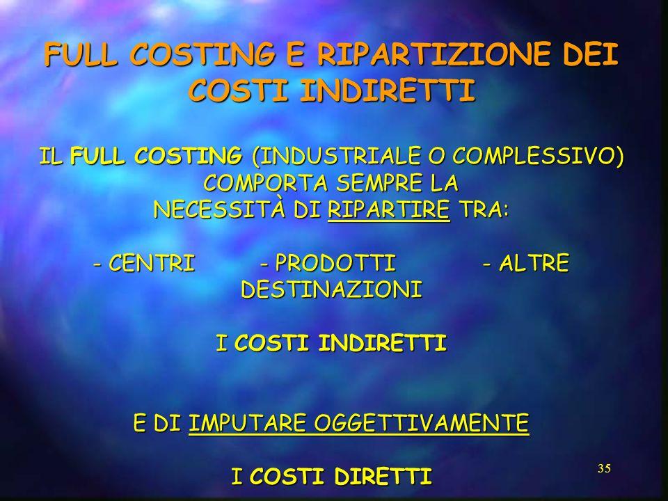 FULL COSTING E RIPARTIZIONE DEI COSTI INDIRETTI