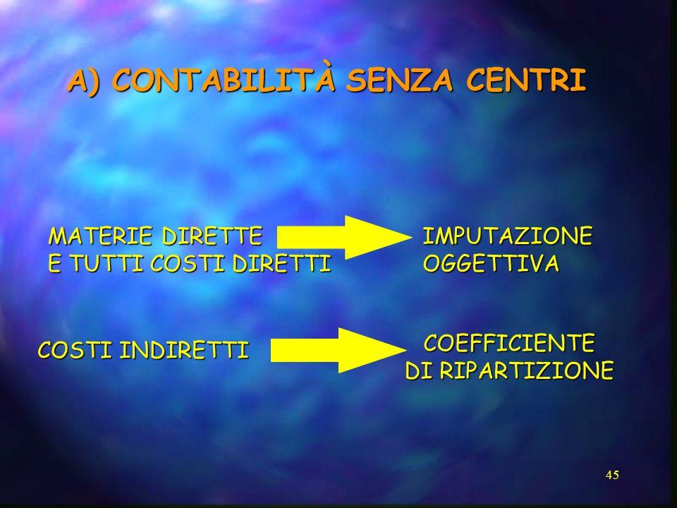 A) CONTABILITÀ SENZA CENTRI