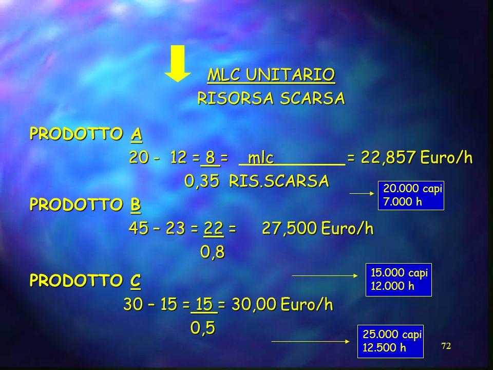 MLC UNITARIO RISORSA SCARSA PRODOTTO A