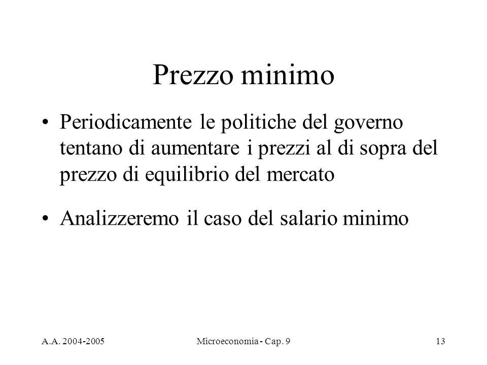 Prezzo minimo Periodicamente le politiche del governo tentano di aumentare i prezzi al di sopra del prezzo di equilibrio del mercato.