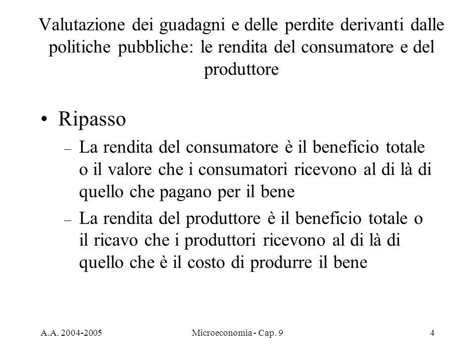 Valutazione dei guadagni e delle perdite derivanti dalle politiche pubbliche: le rendita del consumatore e del produttore