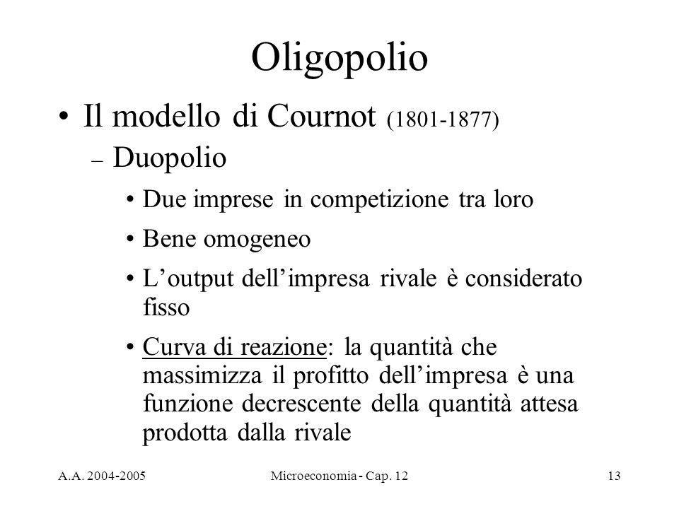 Oligopolio Il modello di Cournot (1801-1877) Duopolio