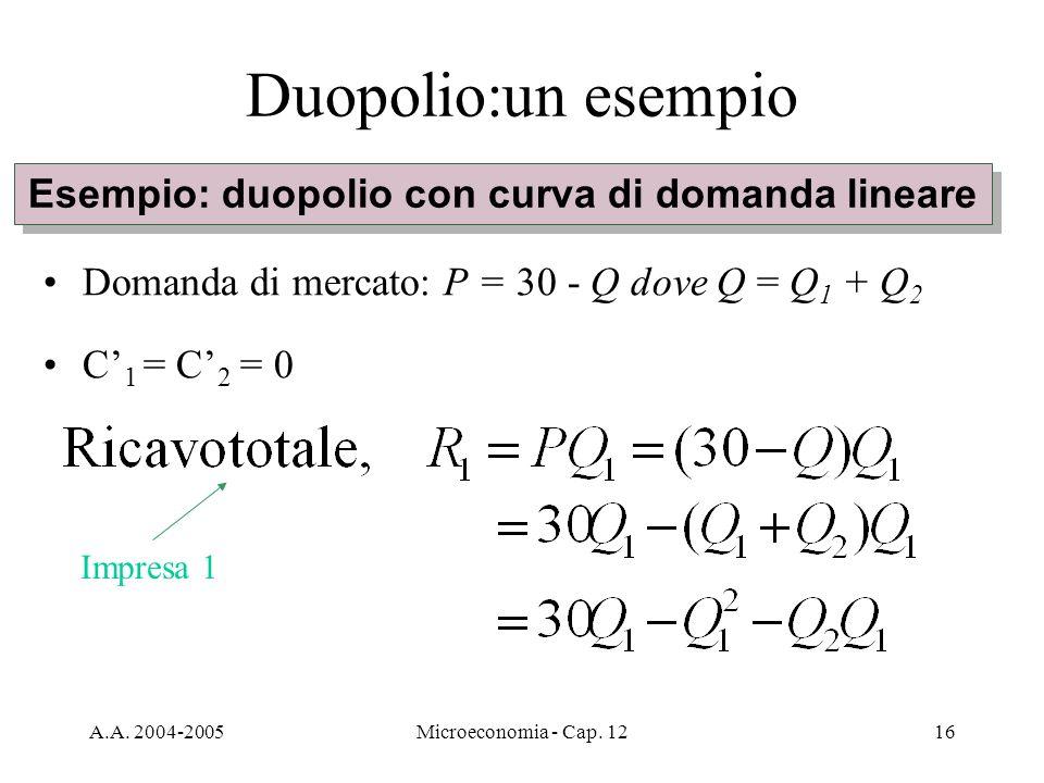 Esempio: duopolio con curva di domanda lineare
