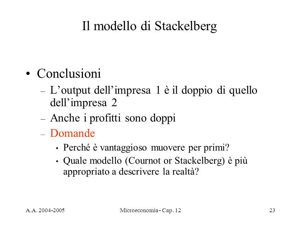 Il modello di Stackelberg