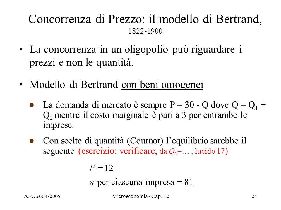 Concorrenza di Prezzo: il modello di Bertrand, 1822-1900