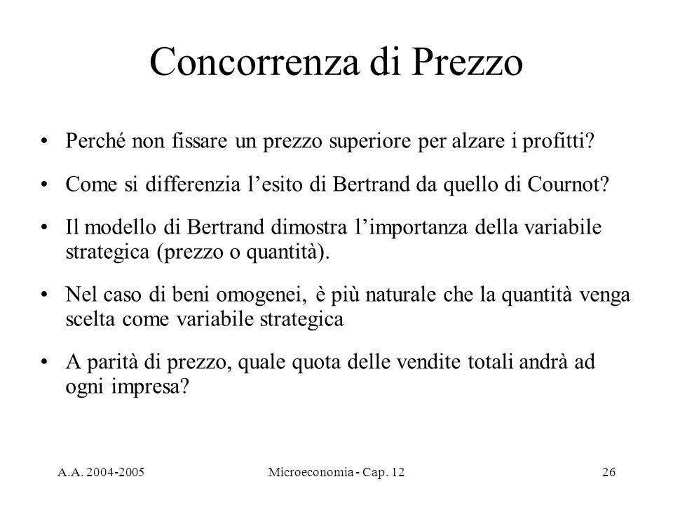 Concorrenza di Prezzo Perché non fissare un prezzo superiore per alzare i profitti Come si differenzia l'esito di Bertrand da quello di Cournot