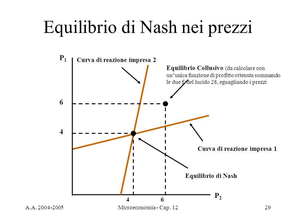 Equilibrio di Nash nei prezzi
