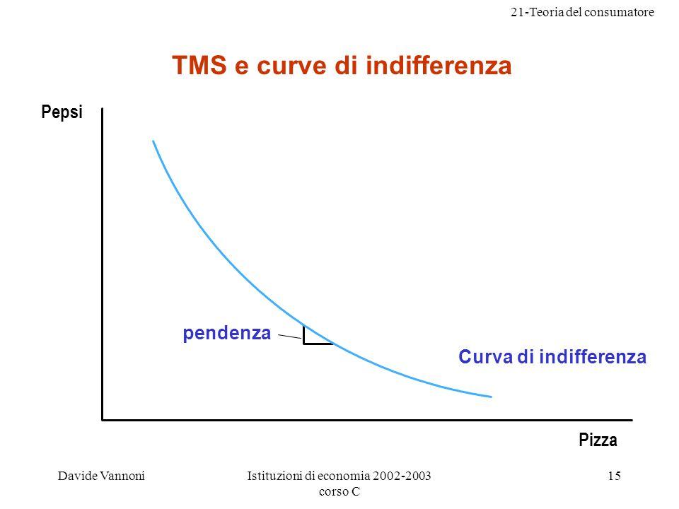 TMS e curve di indifferenza