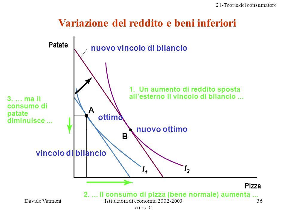 Variazione del reddito e beni inferiori