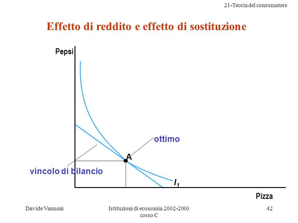 Effetto di reddito e effetto di sostituzione