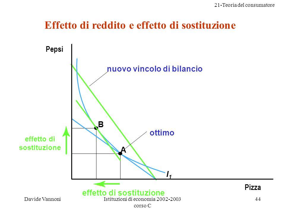 Effetto di reddito e effetto di sostituzione effetto di sostituzione
