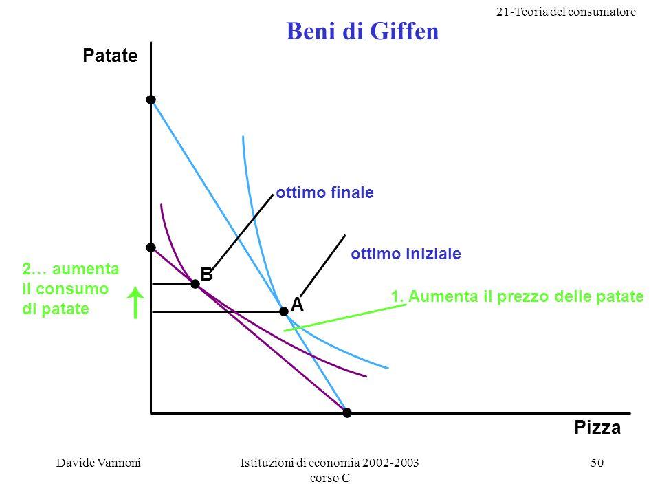 Istituzioni di economia 2002-2003 corso C