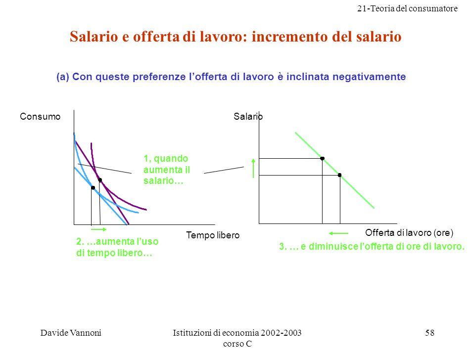 Salario e offerta di lavoro: incremento del salario