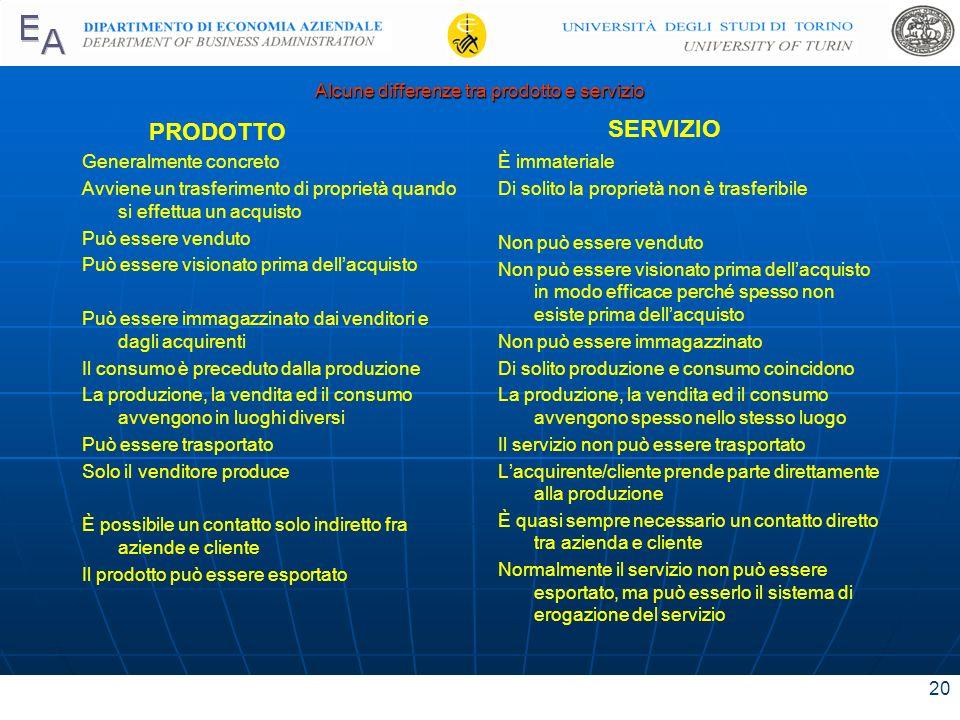 Alcune differenze tra prodotto e servizio