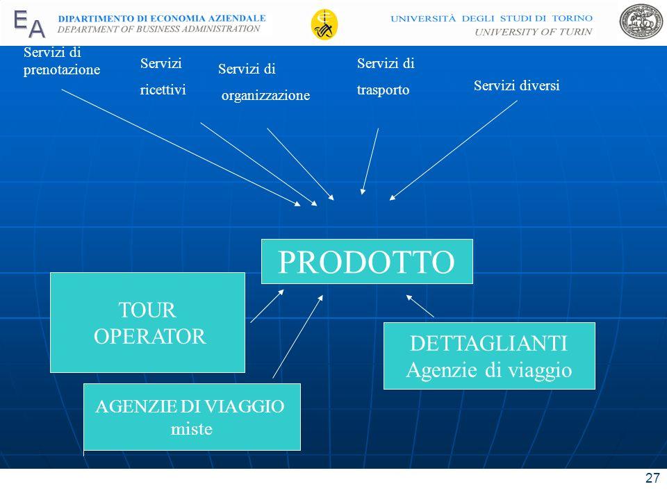 PRODOTTO PRODOTTO DETTAGLIANTI AGENZIE MISTE TOUR OPERATOR TOUR