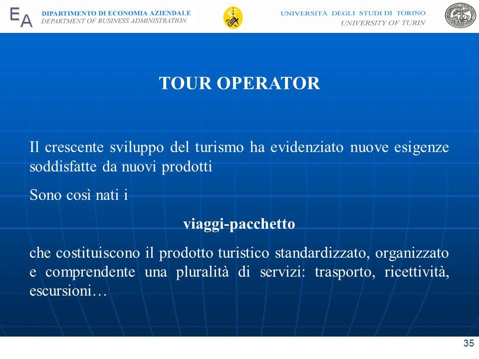 TOUR OPERATOR Il crescente sviluppo del turismo ha evidenziato nuove esigenze soddisfatte da nuovi prodotti.