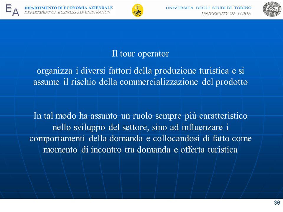 Il tour operatororganizza i diversi fattori della produzione turistica e si assume il rischio della commercializzazione del prodotto.