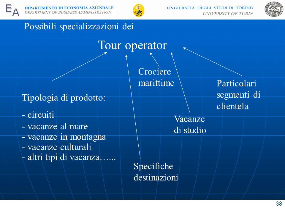 Tour operator Possibili specializzazioni dei Crociere marittime