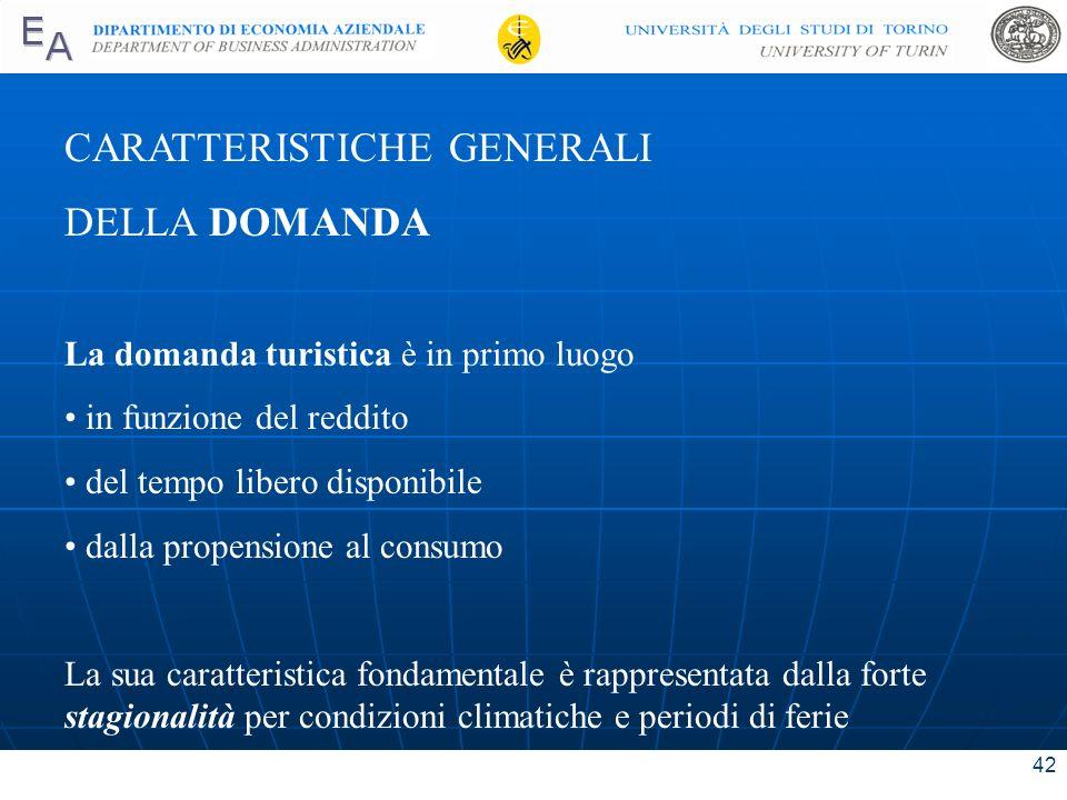 CARATTERISTICHE GENERALI DELLA DOMANDA