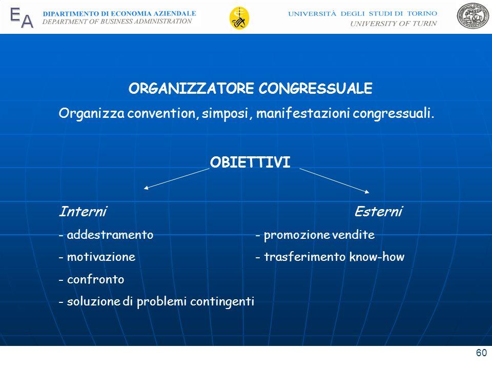 ORGANIZZATORE CONGRESSUALE