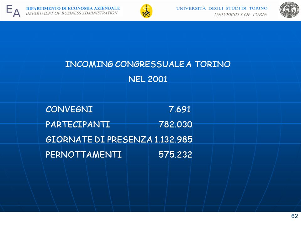 INCOMING CONGRESSUALE A TORINO