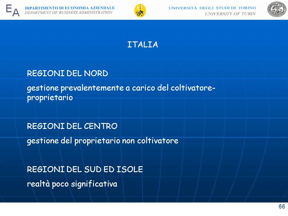 ITALIA REGIONI DEL NORD. gestione prevalentemente a carico del coltivatore-proprietario. REGIONI DEL CENTRO.