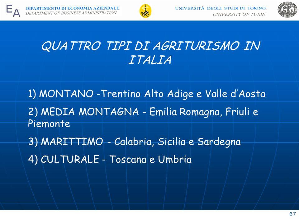 QUATTRO TIPI DI AGRITURISMO IN ITALIA