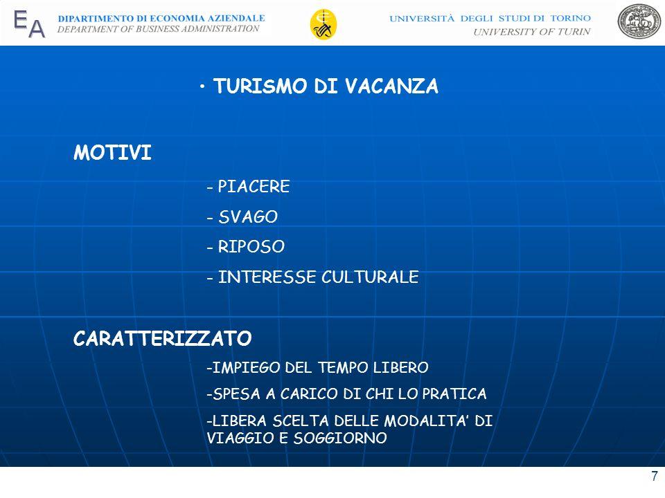 TURISMO DI VACANZA MOTIVI - PIACERE CARATTERIZZATO - SVAGO - RIPOSO