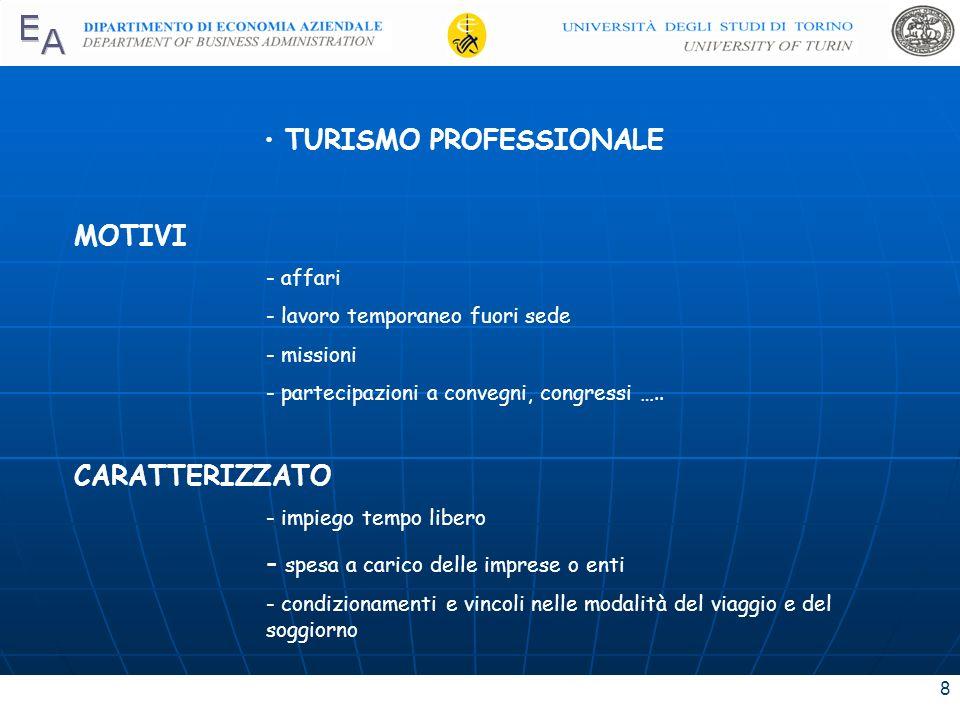 TURISMO PROFESSIONALE