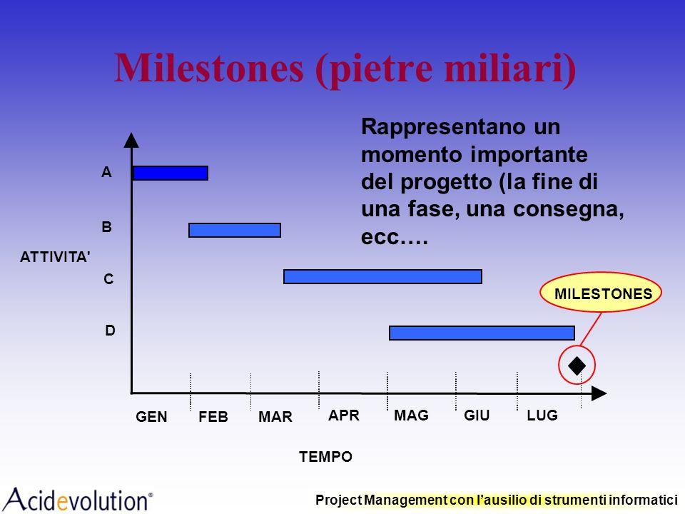 Milestones (pietre miliari)