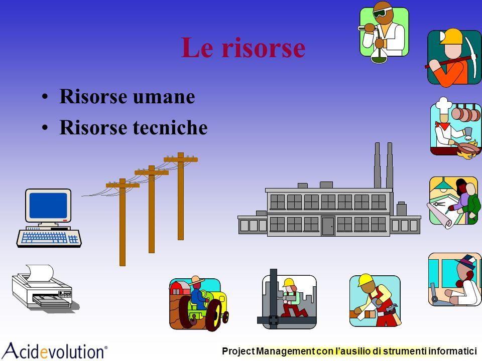 Le risorse Risorse umane Risorse tecniche