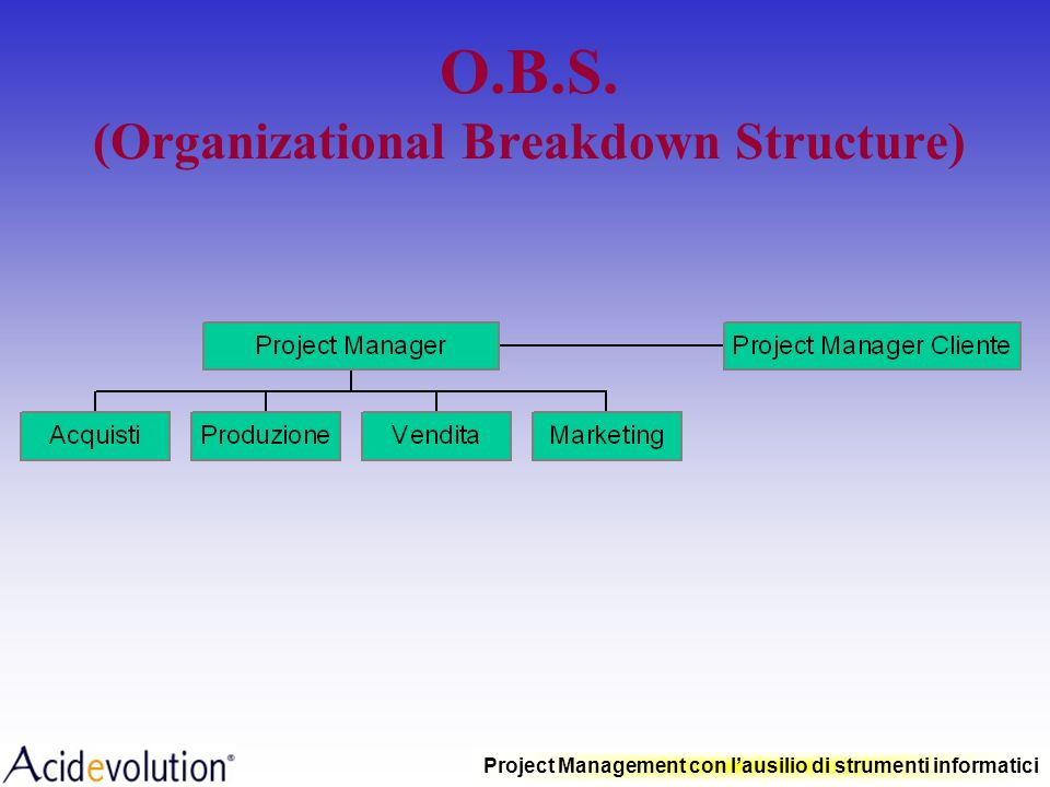 O.B.S. (Organizational Breakdown Structure)