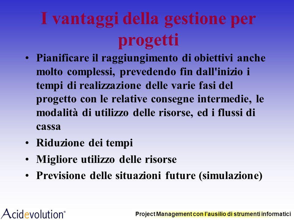 I vantaggi della gestione per progetti