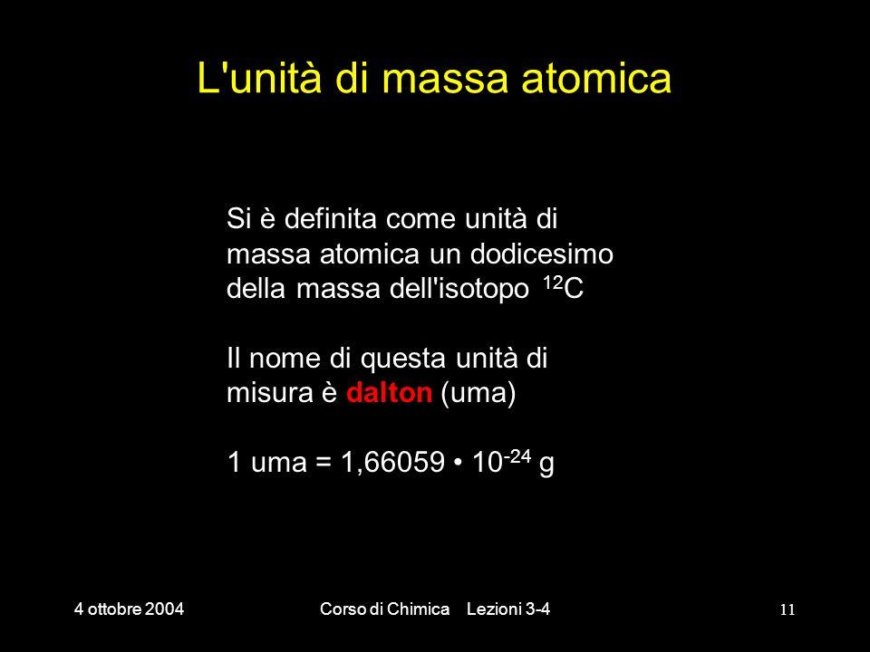 L unità di massa atomica