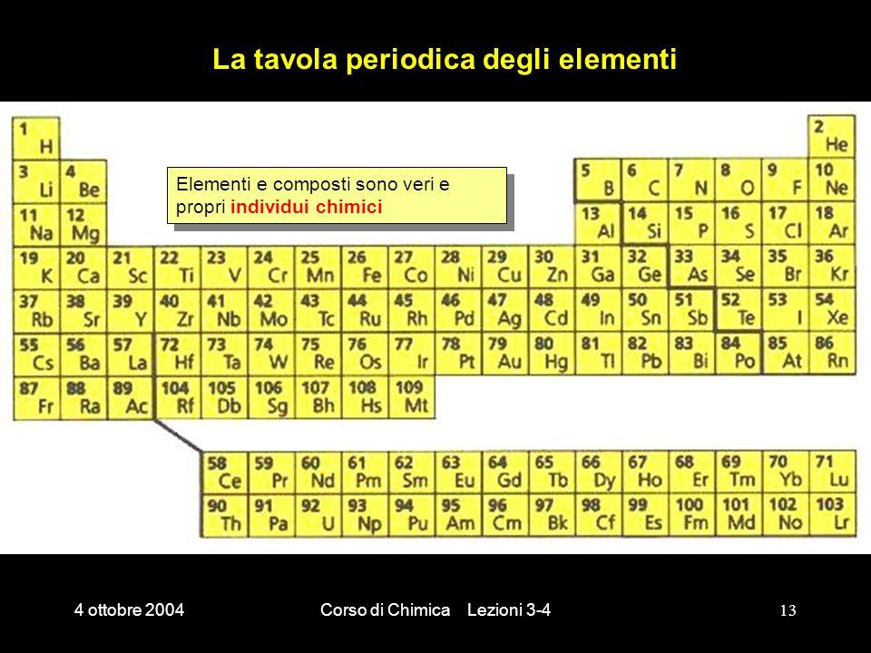 Corso di Chimica Lezioni 3-4