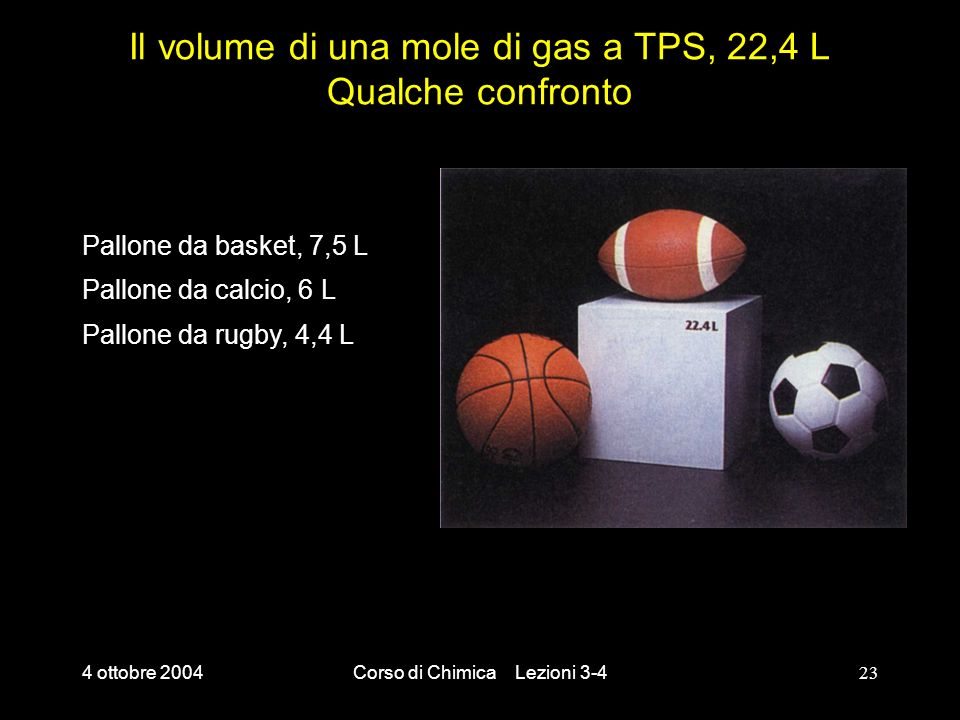 Il volume di una mole di gas a TPS, 22,4 L Qualche confronto