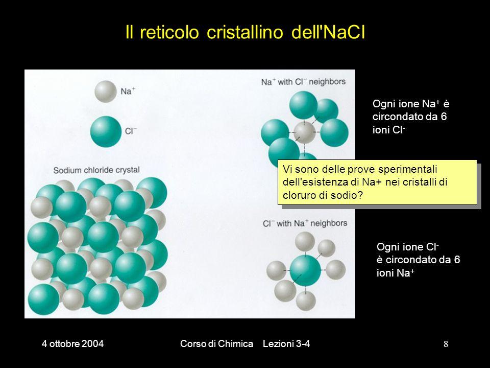 Il reticolo cristallino dell NaCl