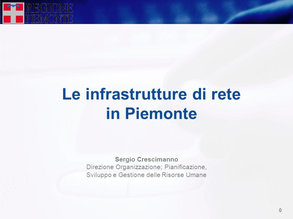 Le infrastrutture di rete