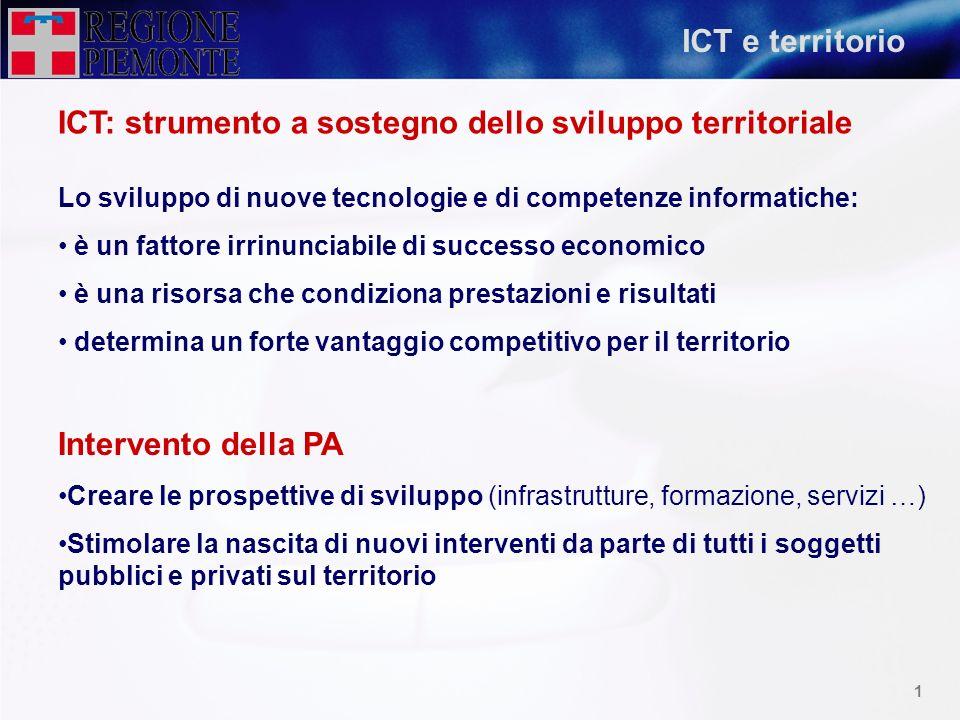 ICT: strumento a sostegno dello sviluppo territoriale