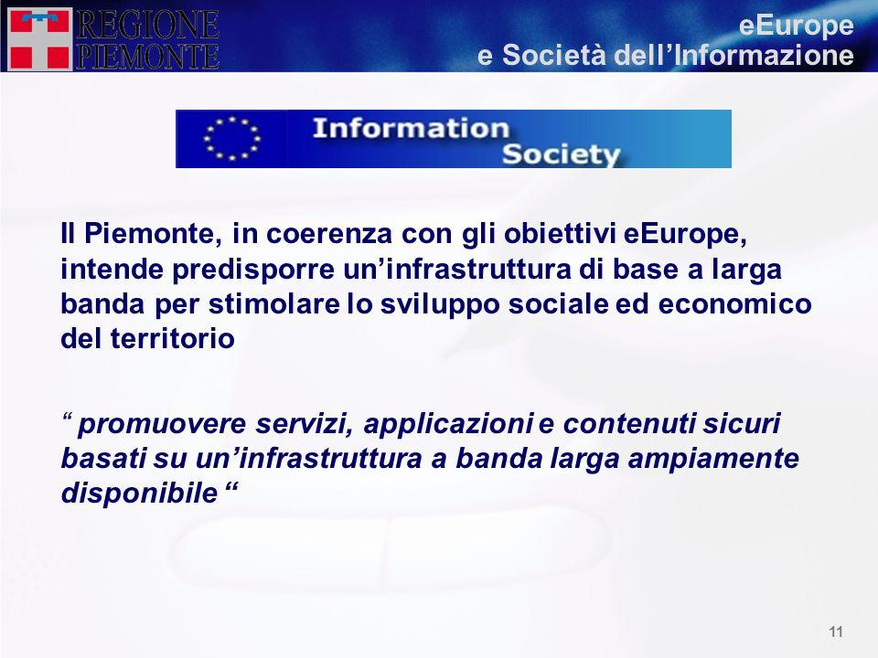 e Società dell'Informazione