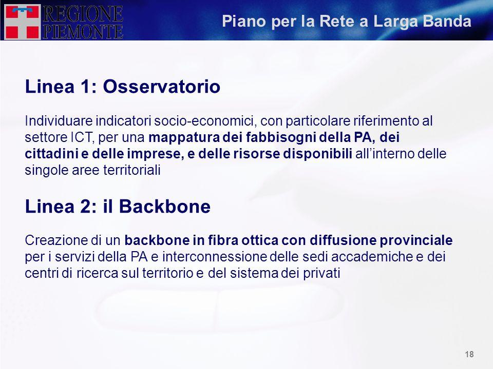 Linea 1: Osservatorio Linea 2: il Backbone