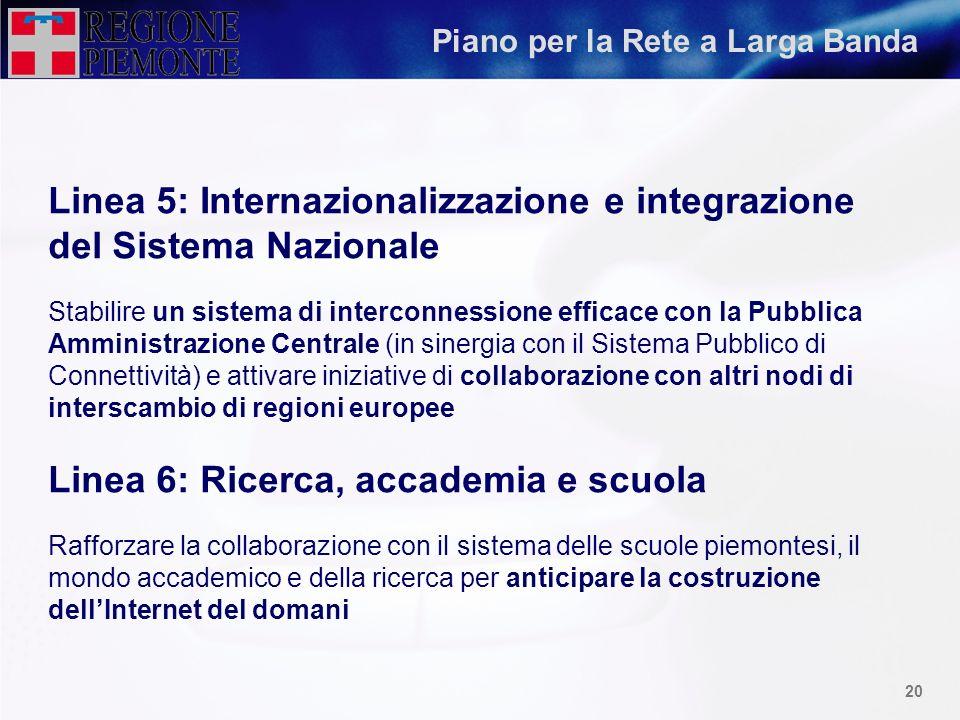 Linea 5: Internazionalizzazione e integrazione del Sistema Nazionale