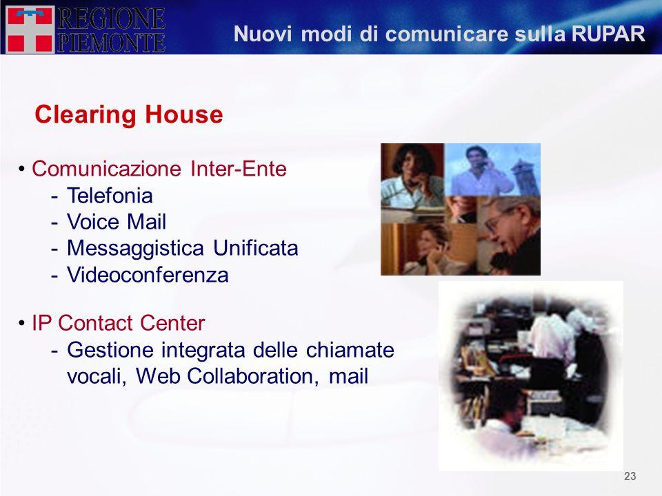 Clearing House Nuovi modi di comunicare sulla RUPAR