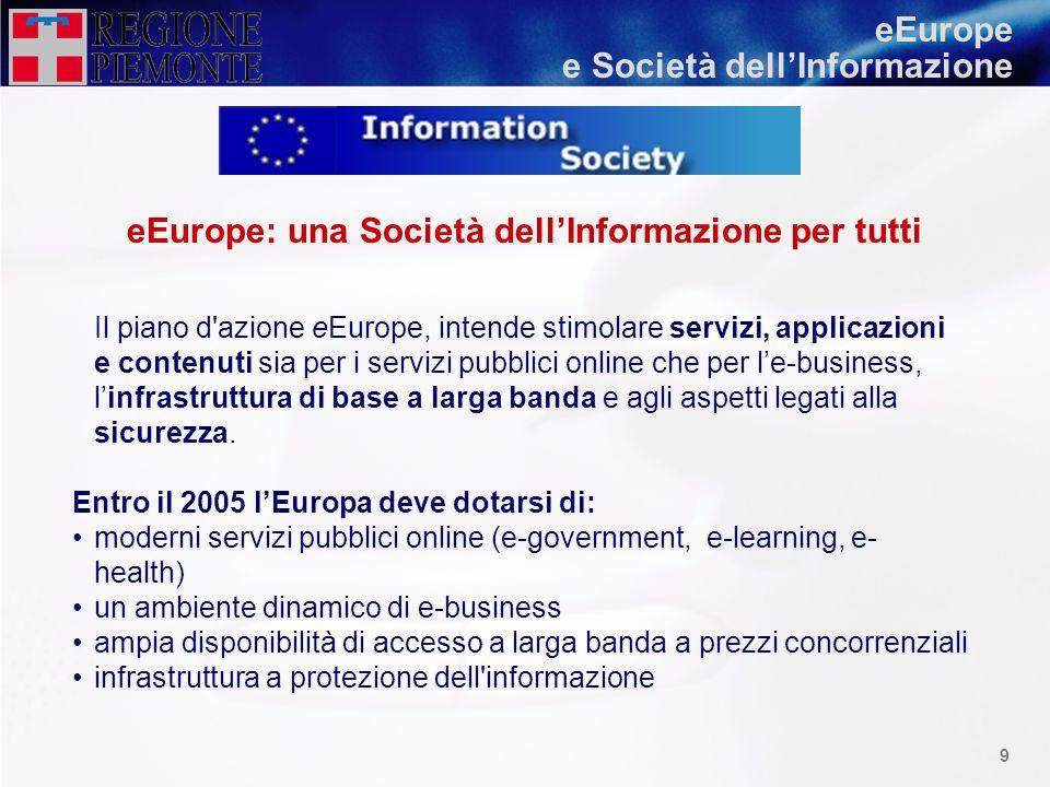 eEurope: una Società dell'Informazione per tutti
