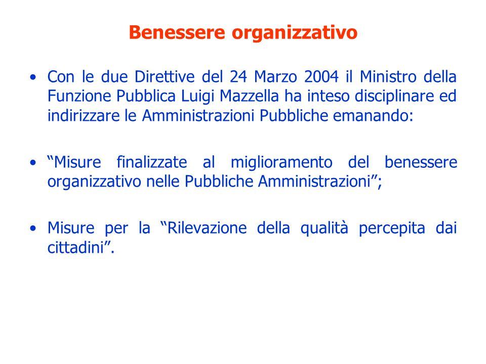Benessere organizzativo