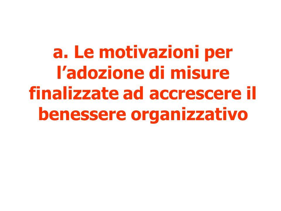 a. Le motivazioni per l'adozione di misure finalizzate ad accrescere il benessere organizzativo